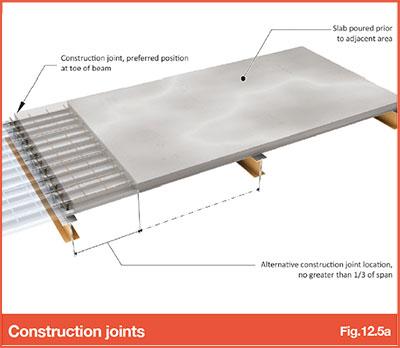 12 5 - Construction joints - TGN Online