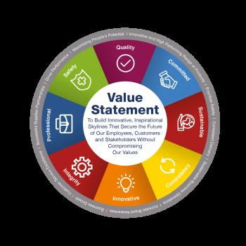 Values-Infographic-V4-01b
